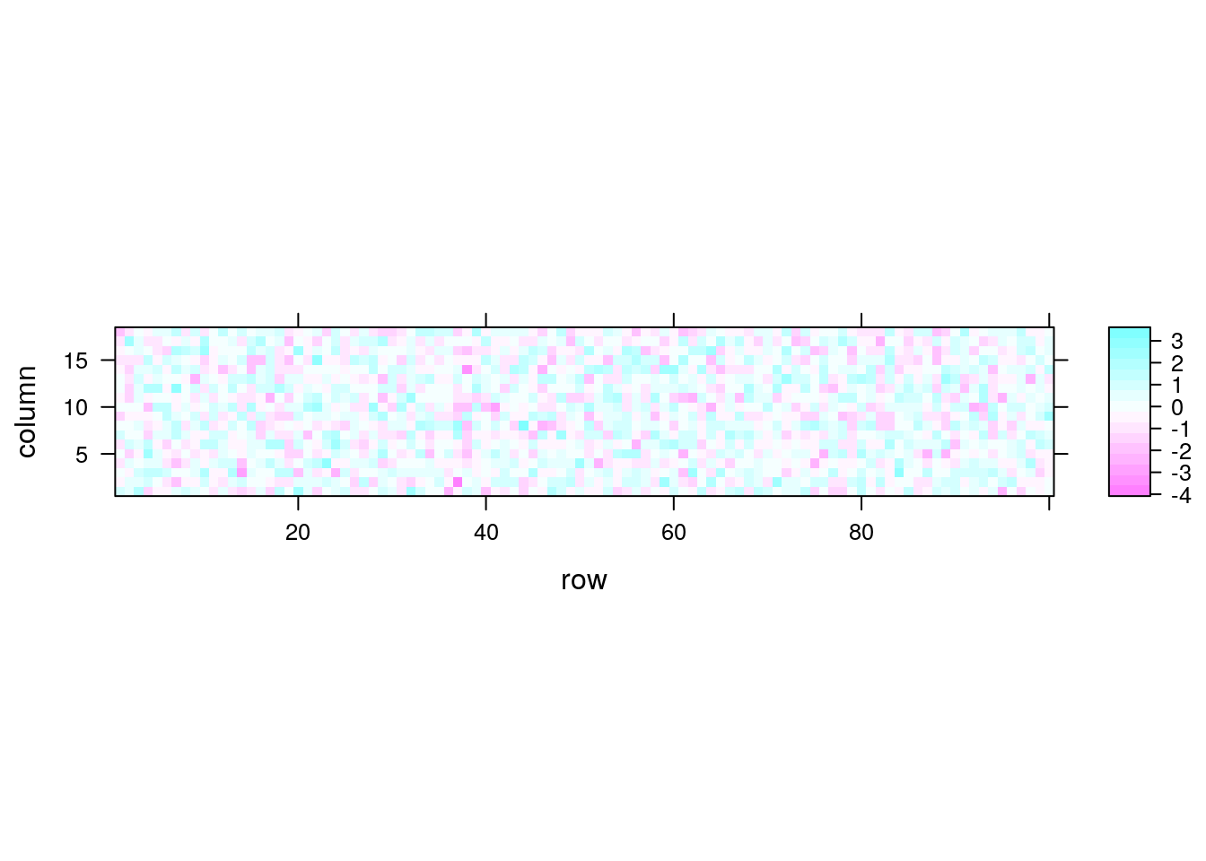 Chapter 8 Linear Mixed Models | R (BGU course)